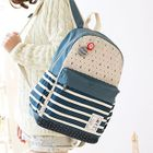 Striped & Anchor Print Canvas Backpack 1596