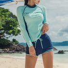 Set: Long-Sleeve Swim Top + Swim Shorts 1596